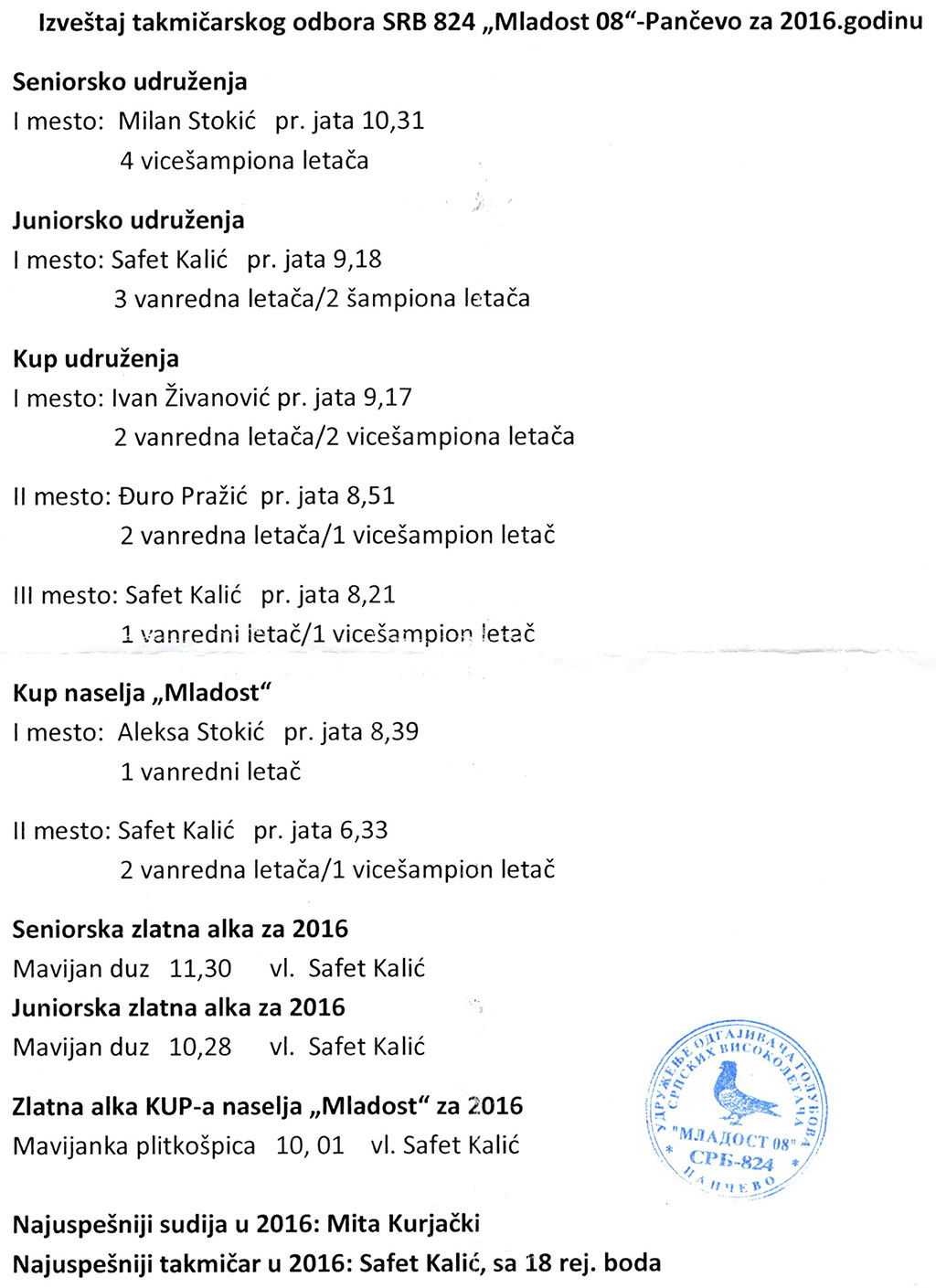 "Извештај такмичарског одбора ""Младост 08"" - Панево за 2016. годину"